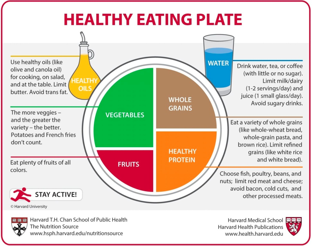 VHFC0078_What_is_the_best_diet_for_heart_failure_image1.jpeg