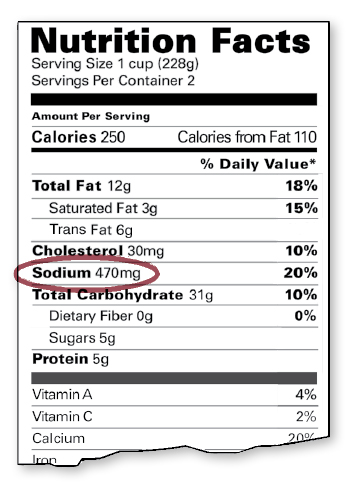 VHFC0085_How_do_I_read_a_food_label_image1.jpeg